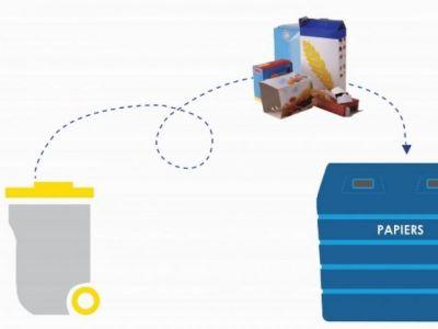recyclage poubelles jaunes